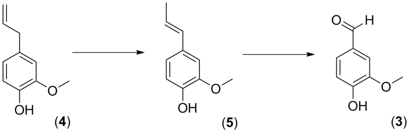 The synthesis of vanillin (3), from eugenol (4) via isoeugenol (5).