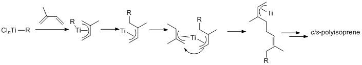 Fig. 4 Ziegler-Natta machanism showing the polymerisation of isoprene to give cis-polyisoprene