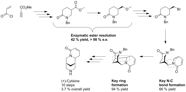 Synthesis of (+)-cytisine