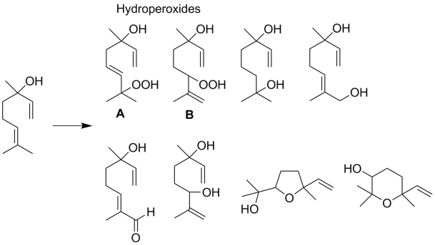 Products from the oxidation of linalool
