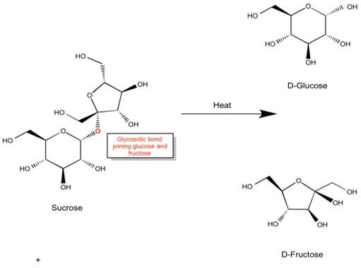 Scheme 1. Decomposition of sucrose at high temperature.