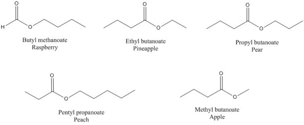 Figure 1: The structures of some esters and their aromas.
