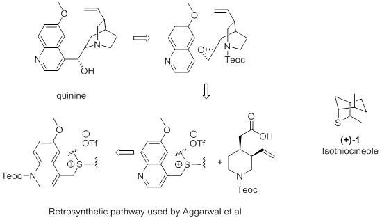aggarwal mechanism